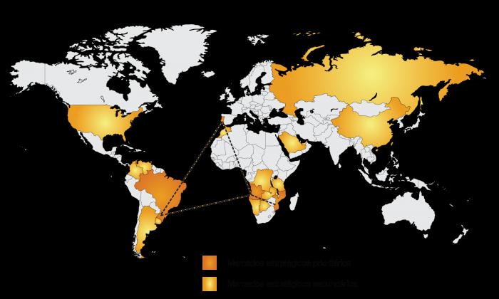 Marfilpe worldwide